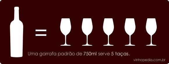 Uma garrafa serve 5 taças